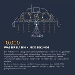 10.000 Wasserblasen mit BUBBLE-RAIN Handbrausen
