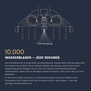 10.000 Wasserblasen jede Sekunde mit BUBBLE-RAIN